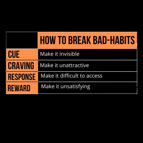 overcome Bad habits