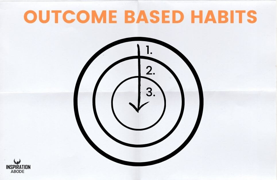 outcome based habits