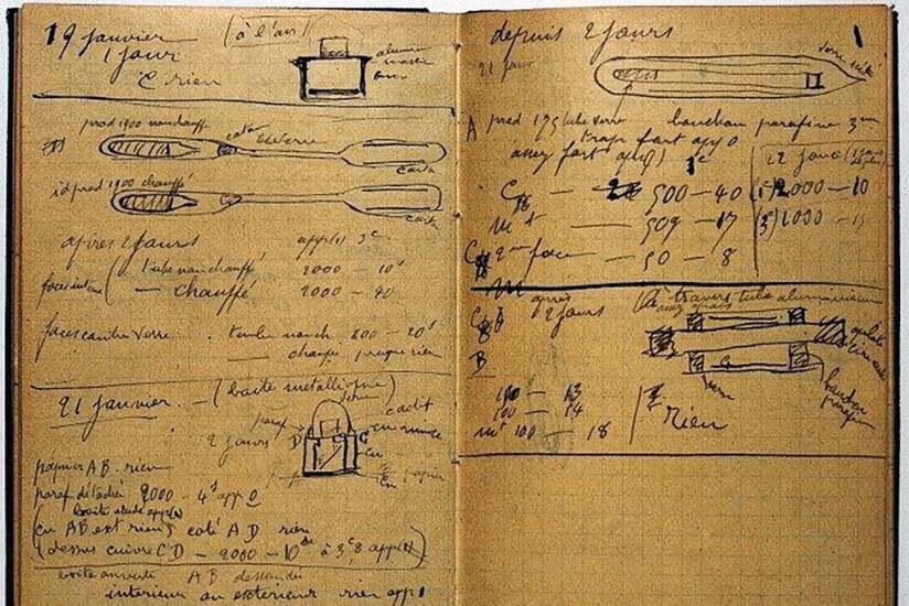 Marie Currie personal diary and journal