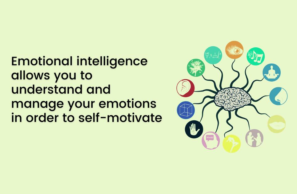 component of Emotional Intelligence