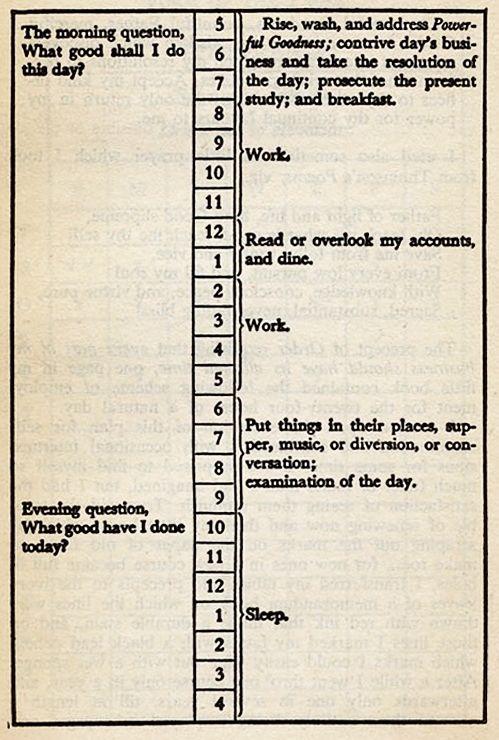 Benjamin Franklin to-do list