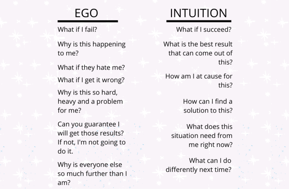 ego and intuition